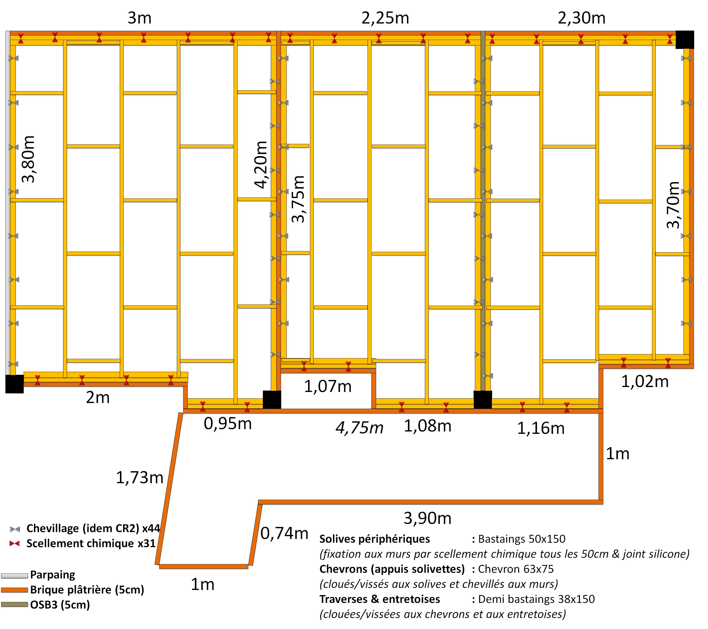 Fixer Plan De Travail Sur Ba13 Int Rieur Meubles # Cheville Pour Brique Platriere